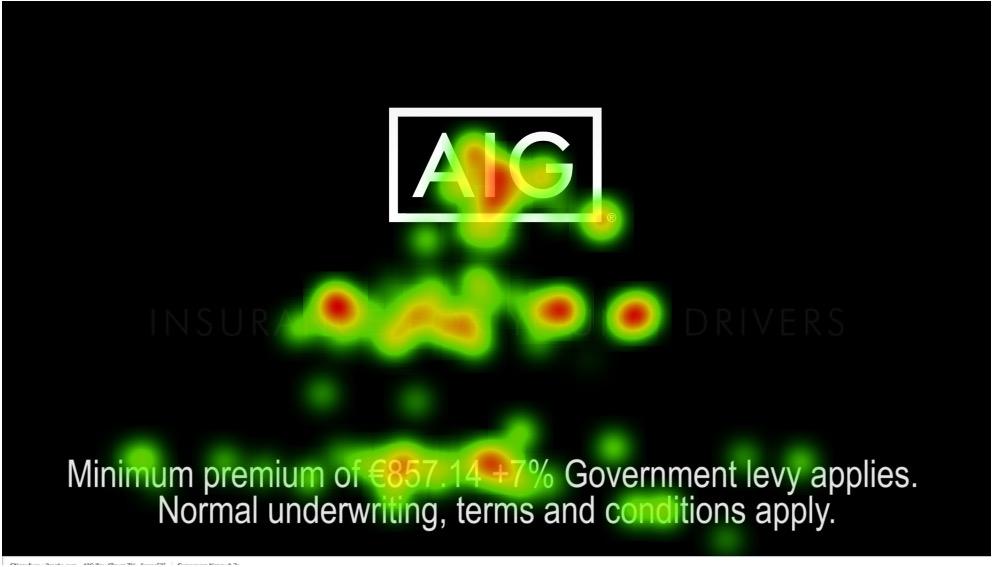 AIG - Heatmap 1