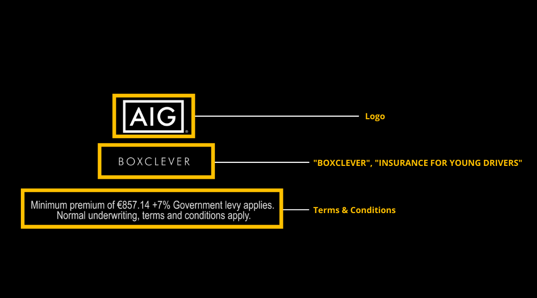 AIG | Areas of Interest