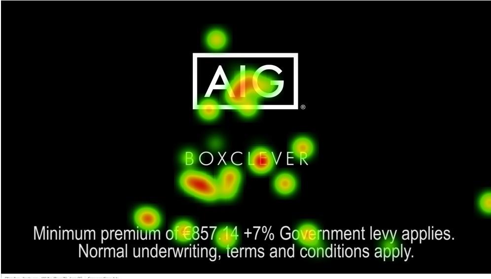 AIG - Heatmap 2