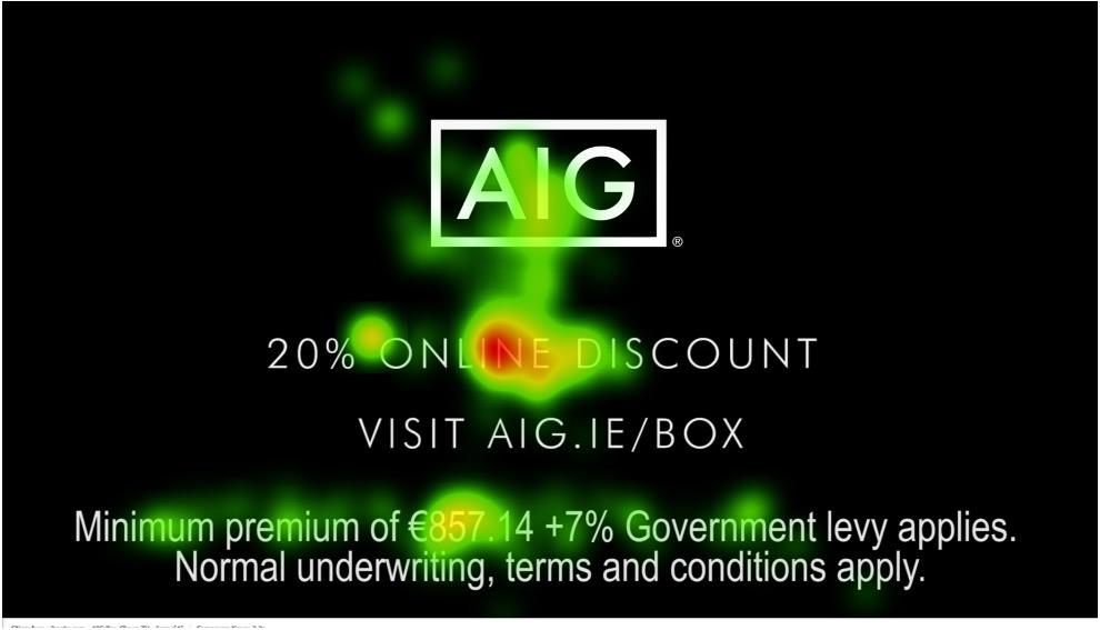 AIG - Heatmap 4